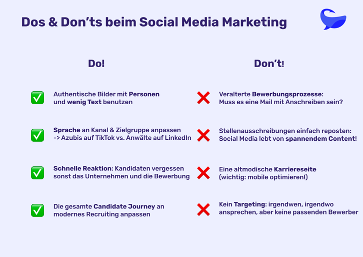 Dos & Donts Social Recruiting